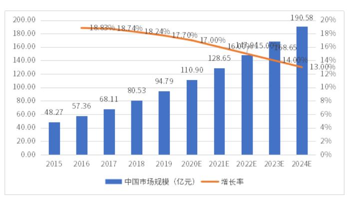 中国市场.png